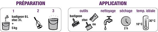 Préparation Badistuc