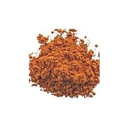 Pigments de cadmium et autres: Orange céramique et émaux